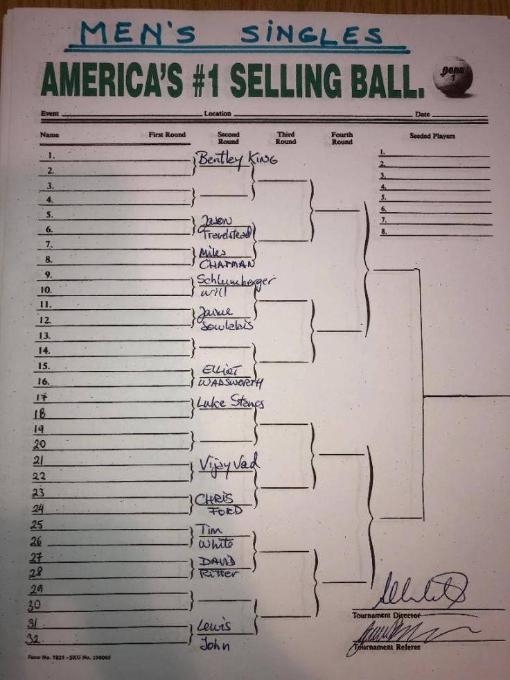 2019-3 Men's Singes Club Championship Draw