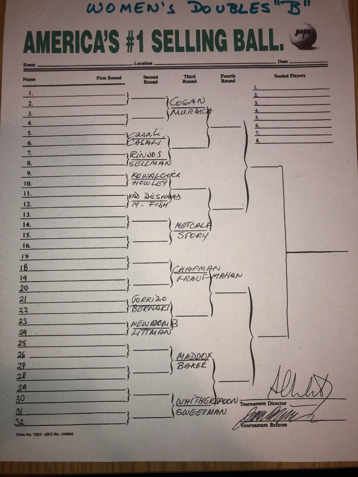 2019 Women's B Doubles Draw Club Championship